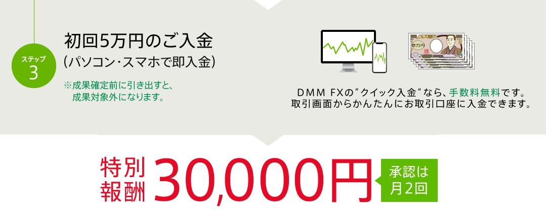 DMM FX報酬